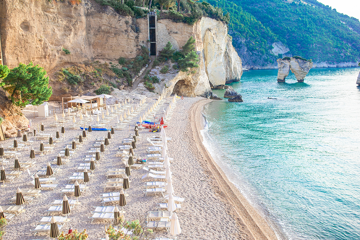The Most Beautiful Beaches In Goa